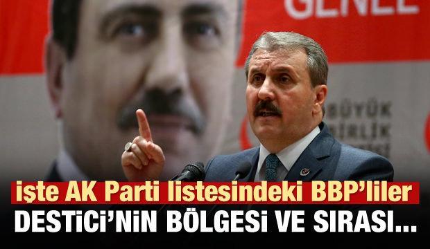 AK Parti listesine giren BBP'liler ve illeri!