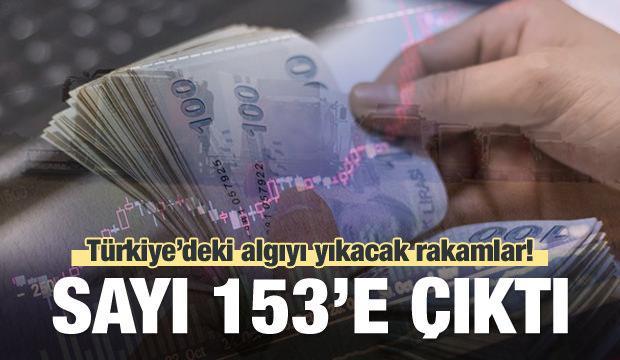 Türkiye'deki algıyı yıkacak rakamlar!