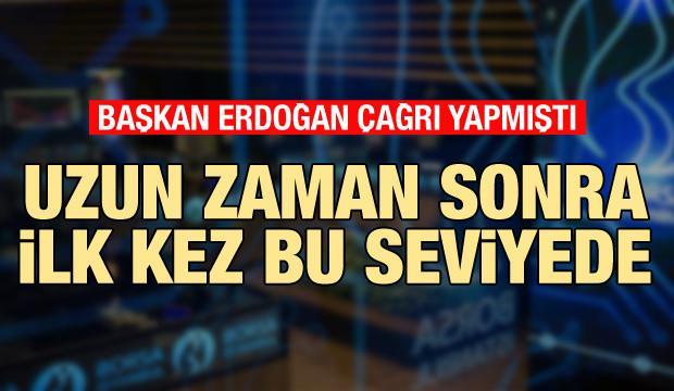 Son dakika: Borsa İstanbul 110 bin puanın üzerine çıktı