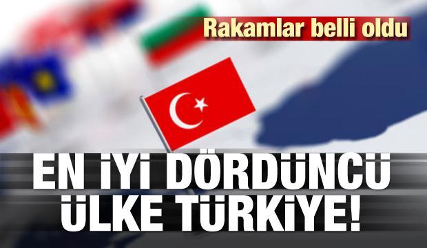 En iyi dördüncü ülke Türkiye!