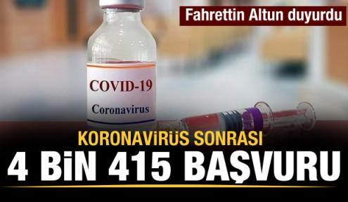 Son dakika: CİMER'e 4 bin 415 koronavirüs başvurusu