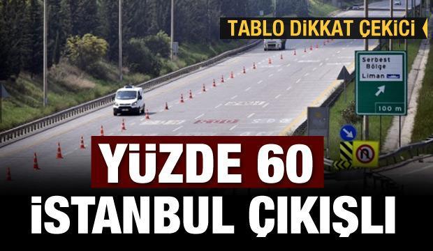Virüsün yüzde 60'ı İstanbul çıkışlı