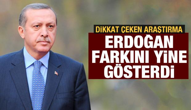 Metropoll Araştırma'nın anketinden dikkat çeken sonuç: Erdoğan'a destek arttı