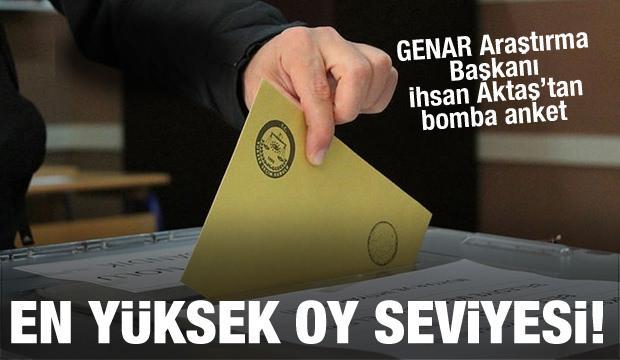 İhsan Aktaş bombayı patlattı: En yüksek oy seviyesine ulaşıldı!