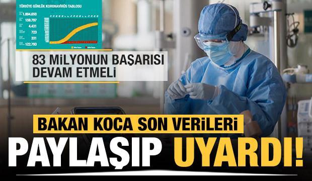 Son dakika haberi: 27 Mayıs koronavirüs tablosu! Vaka, ölü sayısı ve son durum açıklandı