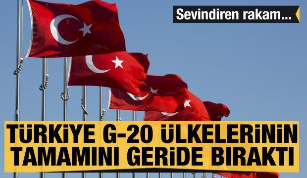 Sevindiren rakam! Türkiye G-20 ülkelerinin tamamını geride bıraktı