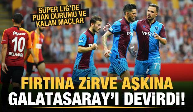 Trabzonspor zirve aşkına Galatasaray'ı devirdi!