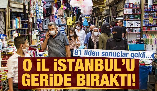 81 ilden ilk sonuçlar alındı! O kent İstanbul'u geride bıraktı...