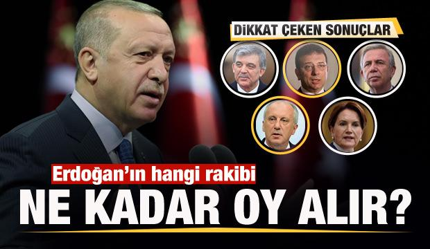 Son anket sonuçları! Erdoğan'ın hangi rakibi kaç oy alır?