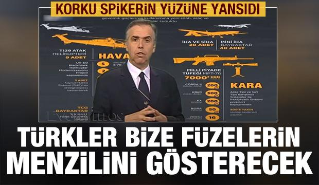 Yunan spiker: İlişkiler biterse Türkler bize füzelerinin menzilini gösterecek