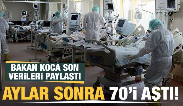 Son dakika haberi: 23 Eylül koronavirüs tablosu! Hasta, ölü sayısı ve son durum açıklandı