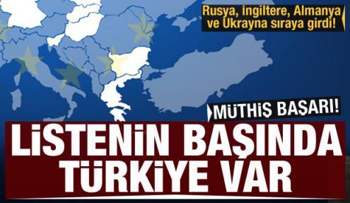 Türkiye'den müthiş başarı: Rusya, İngiltere, Ukrayna, Almanya ve Bulgaristan sıraya girdi