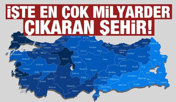 Forbes'in zenginler listesindeki Türk milyarderler nereli?