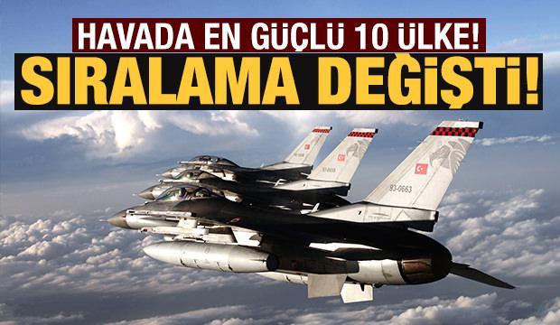 İşte dünyanın en güçlü hava kuvvetlerine sahip orduları