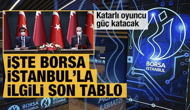 Katarlı oyuncu güç katacak! İşte Borsa İstanbul'la ilgili son tablo