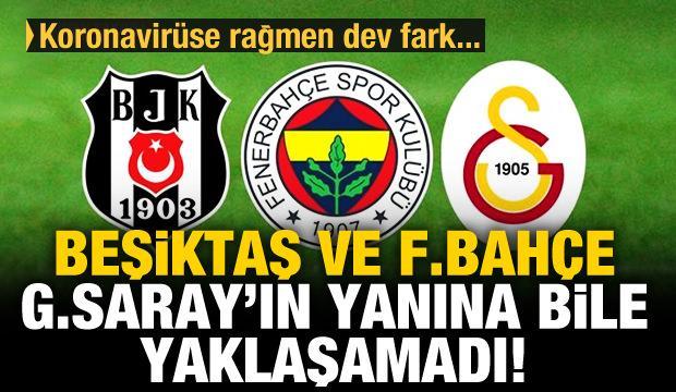 Galatasaray'dan rakiplerine dev fark!