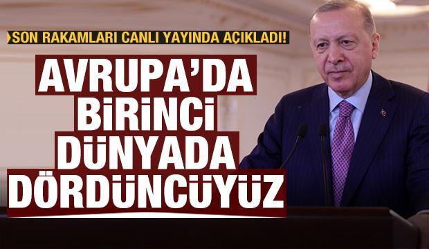 Cumhurbaşkanı Erdoğan: Jeotermalde Avrupa'da ilk, dünyada dördüncü sıradayız