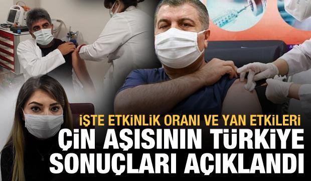 Son dakika: Çin aşısının Türkiye sonuçları açıklandı, İşte etkinlik oranı ve yan etkileri