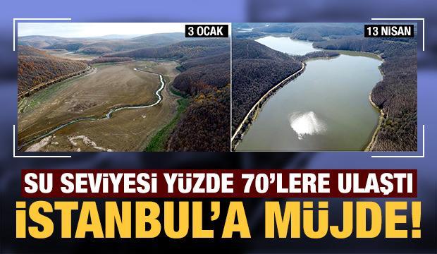 Kazandere ve Pabuçdere barajlarında su seviyesi yüzde 70'lere ulaştı!