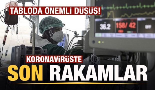 Son dakika: 2 Mayıs koronavirüs tablosu! Vaka, Hasta, ölü sayısı ve son durum açıklandı