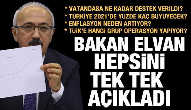 Bakan Elvan açıkladı: Türkiye'deki bir grup TÜİK'e operasyon yapıyor