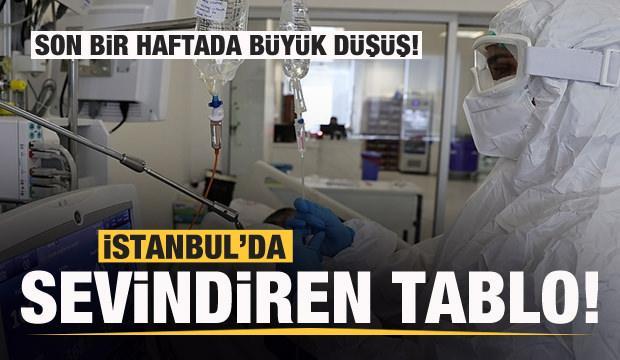 İstanbul'da sevindiren rakamlar! Son bir haftada büyük düşüş!