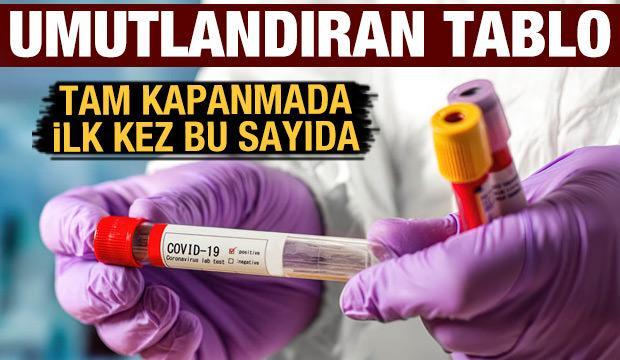 Son dakika: 6 Mayıs koronavirüs tablosu! Vaka, Hasta, ölü sayısı ve son durum açıklandı