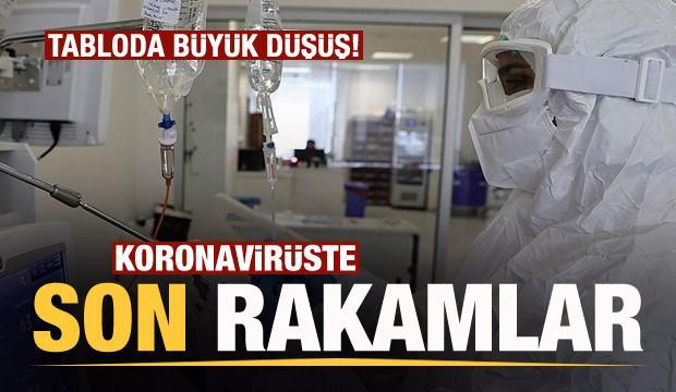 Son dakika: 7 Mayıs koronavirüs tablosu! Vaka, Hasta, ölü sayısı ve son durum açıklandı