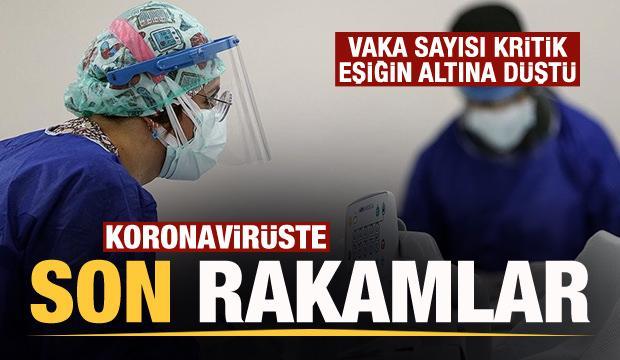 Son dakika: 8 Mayıs koronavirüs tablosu! Vaka, Hasta, ölü sayısı ve son durum açıklandı
