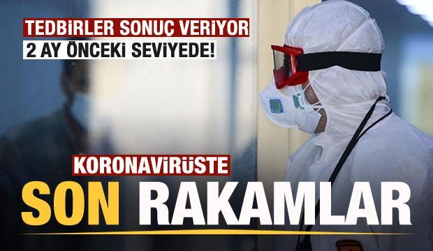Son dakika: 9 Mayıs koronavirüs tablosu! Vaka, Hasta, ölü sayısı ve son durum açıklandı