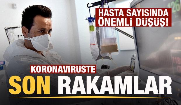 Son dakika: 20 Haziran koronavirüs tablosu! Vaka, Hasta, ölü sayısı ve son durum açıklandı