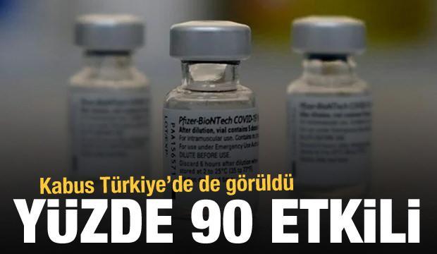 BioNTech aşısının delta varyantına karşı etkinlik oranı açıklandı