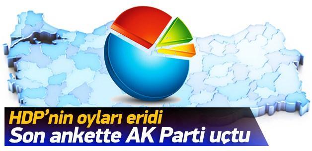 Son ankette AK Parti yüzde 50'yi aştı, HDP ise...